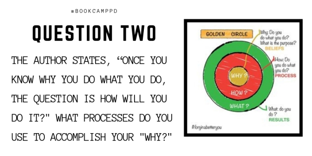 Copy of Question One Start With Why